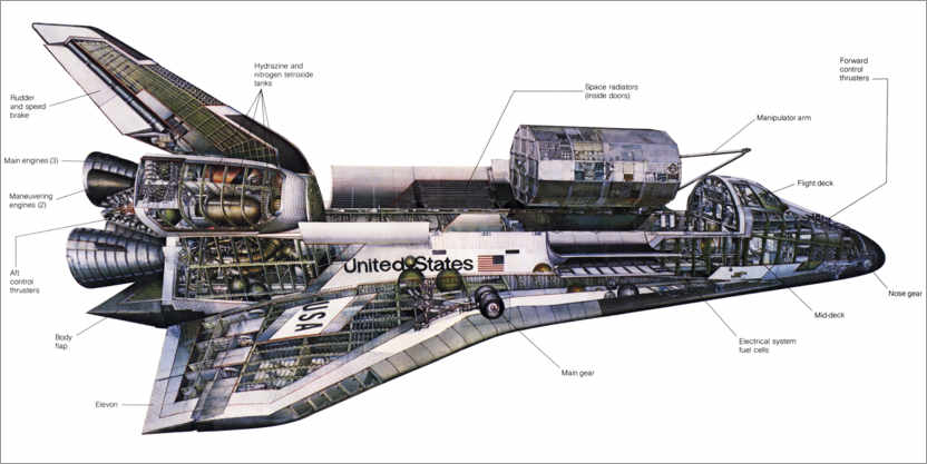 Premium poster Diagram of a Space Shuttle