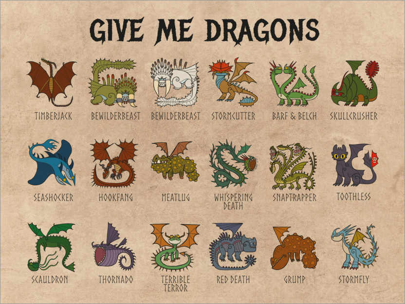 Premium poster Give Me Dragons - Breeds of Dragon
