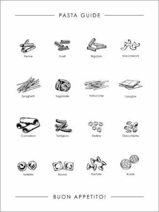 Aluminium print  Pasta Guide (English) - Typobox