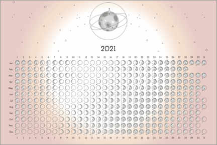 Premium poster Moon phases 2021