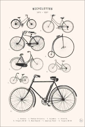 Premium poster Bicycles - Collection (french)