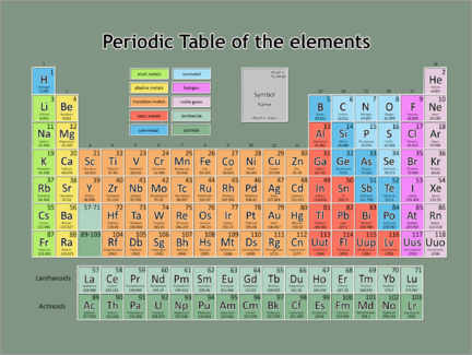 Premium poster  Periodic table of elements classic green - Bekim Mehovic