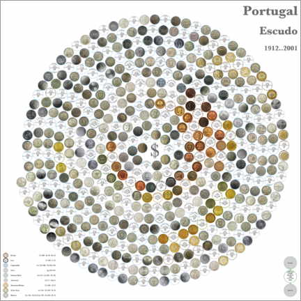 Gallery print  The Escudo Circle: Daytime Colors - Carlos Catalogart