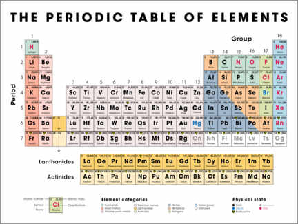 Wall sticker  The periodic table of elements - Typobox