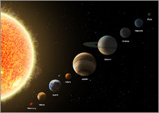 Wall sticker  Our planets
