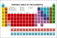 Gallery print  Periodic Table of the Elements