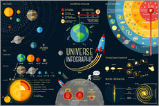 Wall sticker  Universe learn poster - Kidz Collection