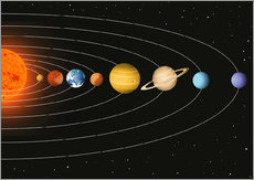 Wall sticker  Our solar system