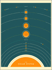 Gallery print  The Solar System I - Jazzberry Blue