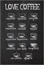 Wall sticker  Coffee variants - Typobox
