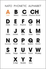 Aluminium print  NATO phonetic alphabet - Typobox