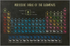 Acrylic print  Periodic Table