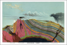 Canvas print  Geological Chart - Wunderkammer Collection