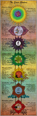 Gallery print  The seven chakras - Sharma Satyakam