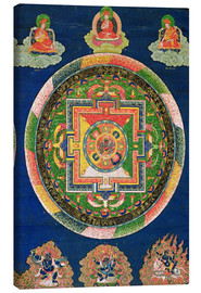 Canvas  Thangka of Mandala of Chakrasamvara in fierce form with red Prajna, Vajravarahi, 19th-20th century - Tibetan School