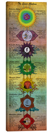 Canvas print  The seven chakras yoga poster - Sharma Satyakam