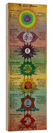 Wood print  The seven chakras - Sharma Satyakam