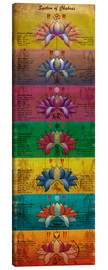 Canvas  System of Chakras Contrastive View Yoga Poster - Sharma Satyakam