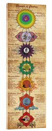 Acrylic print  Elements of chakras yoga poster - Sharma Satyakam