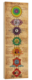 Wood print  Elements of chakras - Sharma Satyakam