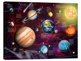 Canvas print  Our solar system - English - Garry Walton