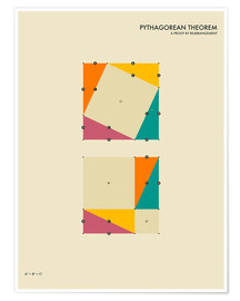 Premium poster Pythagorean theorem