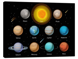 Canvas print  Our planets - Kidz Collection