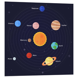 Kidz Collection - The Solar System