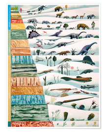 Poster  Dinosaurs and geological history