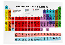 Acrylic print  Periodic Table of the Elements