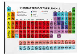 Aluminium print  Periodic Table of the Elements