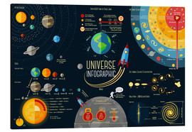 Aluminium print  Universe infographic - Kidz Collection