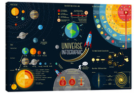 Canvas print  Universe infographic - Kidz Collection