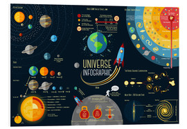 Foam board print  Universe infographic - Kidz Collection
