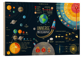 Wood print  Universe learn poster - Kidz Collection
