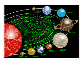Premium poster Solar System with planets