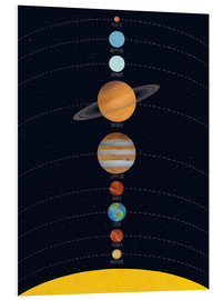 Forex  Our solar system - coico