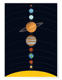 Poster  Our solar system - coico