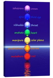 Canvas print  Chakras with water