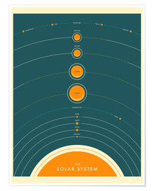Premium poster  The Solar System I - Jazzberry Blue