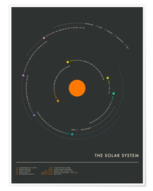 Premium poster  The Solar System - circle I - Jazzberry Blue