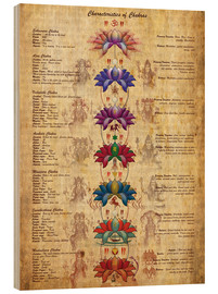 Wood print  Meaning of the Chakras - Sharma Satyakam