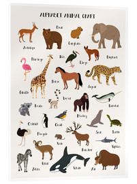 Acrylic print  Learn the ABC - English - Kidz Collection