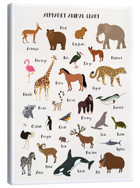 Canvas print  Learn the ABC - English - Kidz Collection