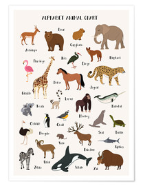 Premium poster Learn the ABC - English
